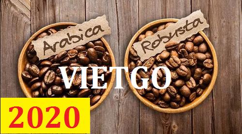 Cơ hội giao thương – Đơn hàng Thường Xuyên - Cơ hội xuất khẩu Cà Phê sang thị trường Brazil