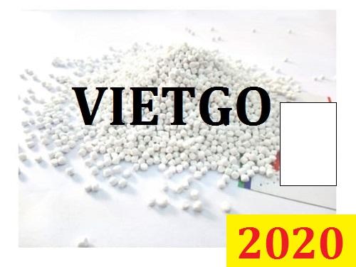 Cơ hội giao thương Đặc Biệt Cả Năm – Doanh  nghiệp Ấn Độ cần nhập khẩu hạt độn CaCO3 từ Việt Nam