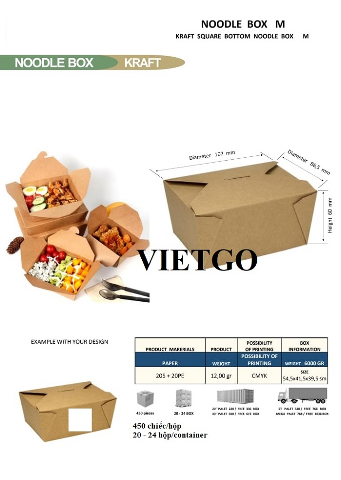 Opportunity to export paper boxes for fast food in bulk to the Israeli market